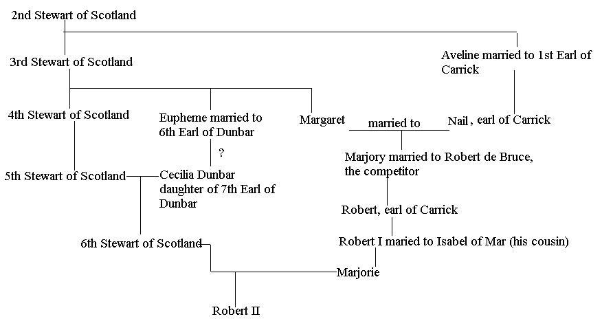 scottish_family2